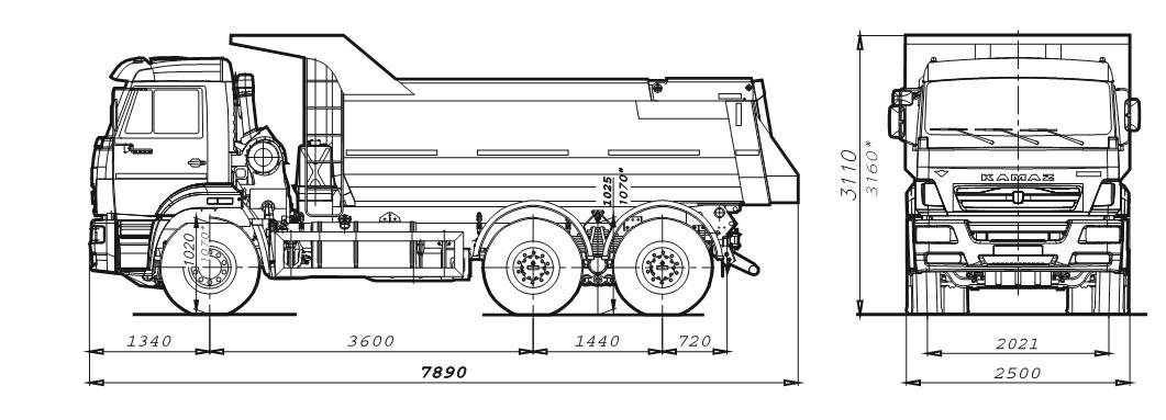 Характеристики КАМАЗ 6520