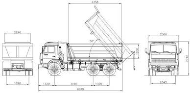 Характеристики КАМАЗ 65115