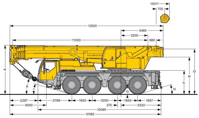 Характеристики автокрана Liebherr LTM 1070 70 тонн