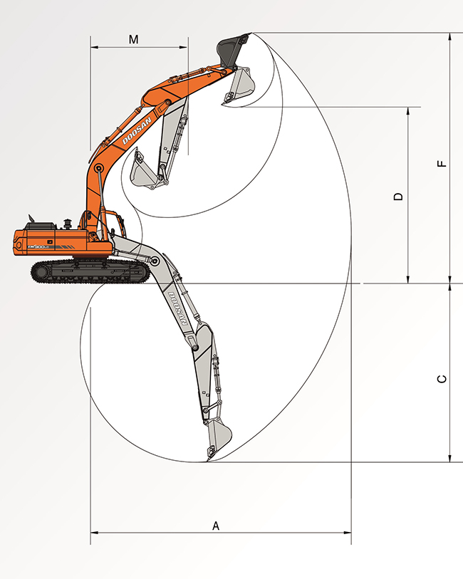 Технические характеристики и габаритные размеры гусеничного экскаватора Doosan DX420LC