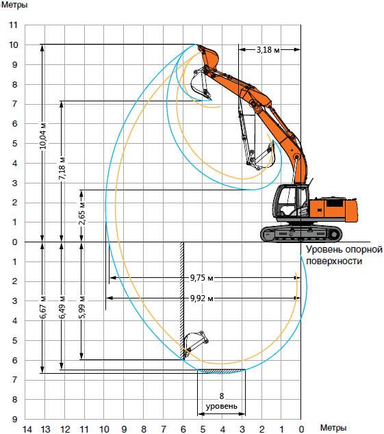 Технические характеристики полноповоротного экскаватора на гусеничном ходу Hitachi ZX200LC
