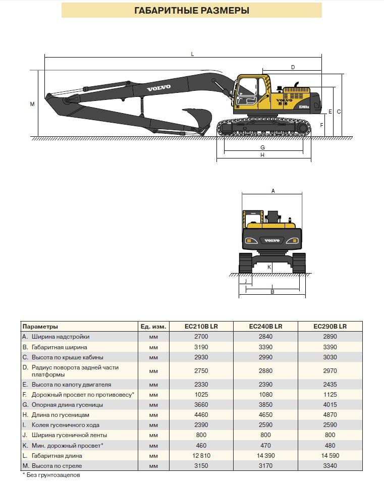 Технические характеристики полноповоротного гусеничного экскаватора Volvo EC240BLC