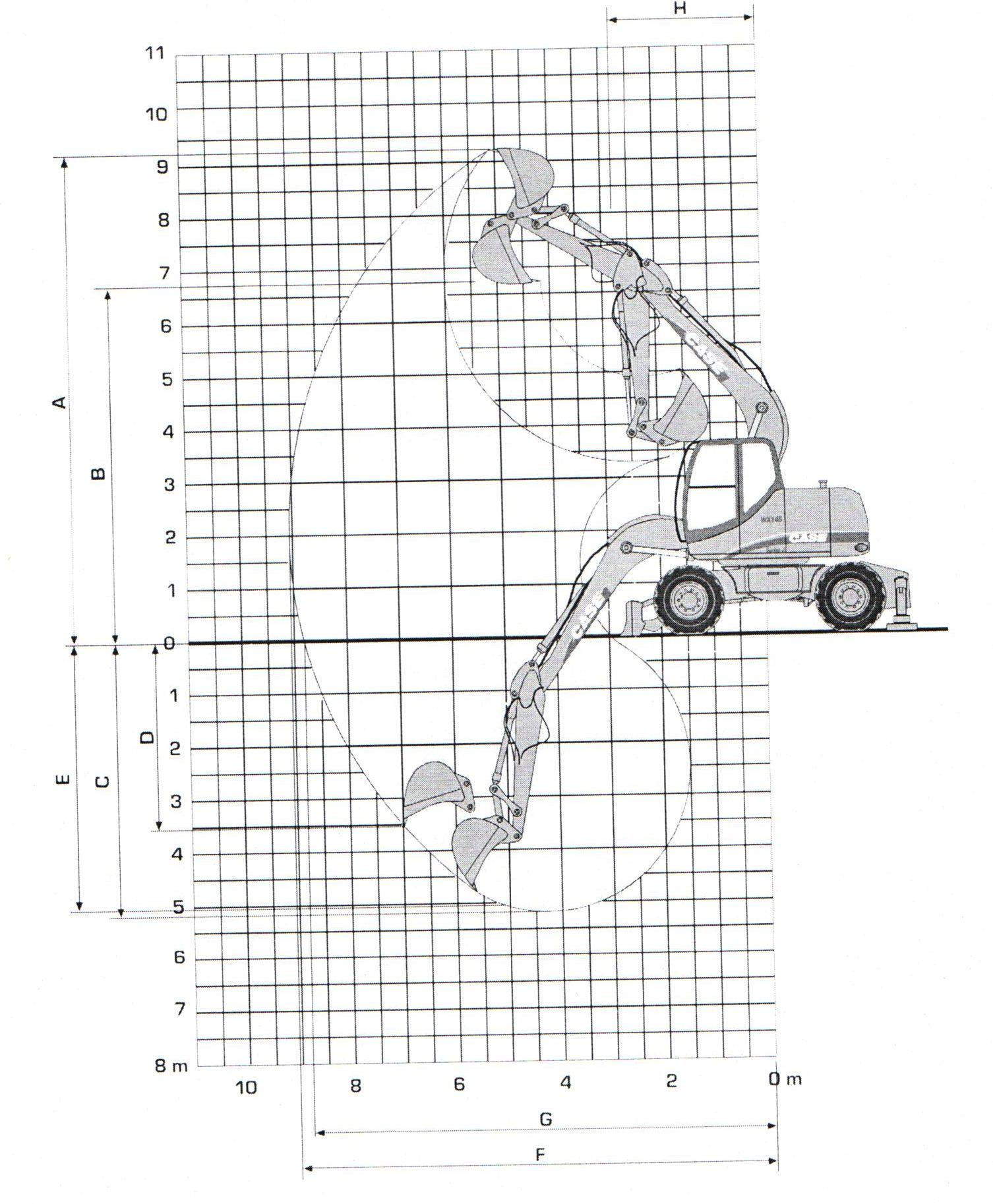 Технические характеристики колесного экскаватора CASE WX210