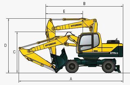 Технические характеристики колесного экскаватора Hyundai R170W-7