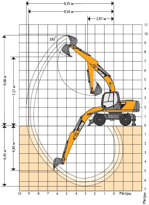 Технические характеристики колесного экскаватора JCB JS 160W