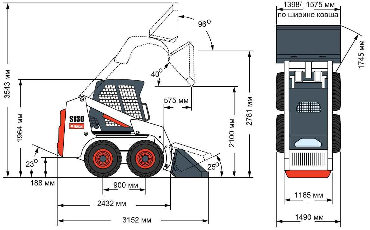 Характеристики минипогрузчика Bobcat S130