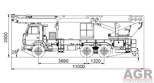 Характеристики автовышки АПТ-32 32 метра