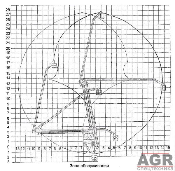 Характеристики автовышки АГП-28 28 метров